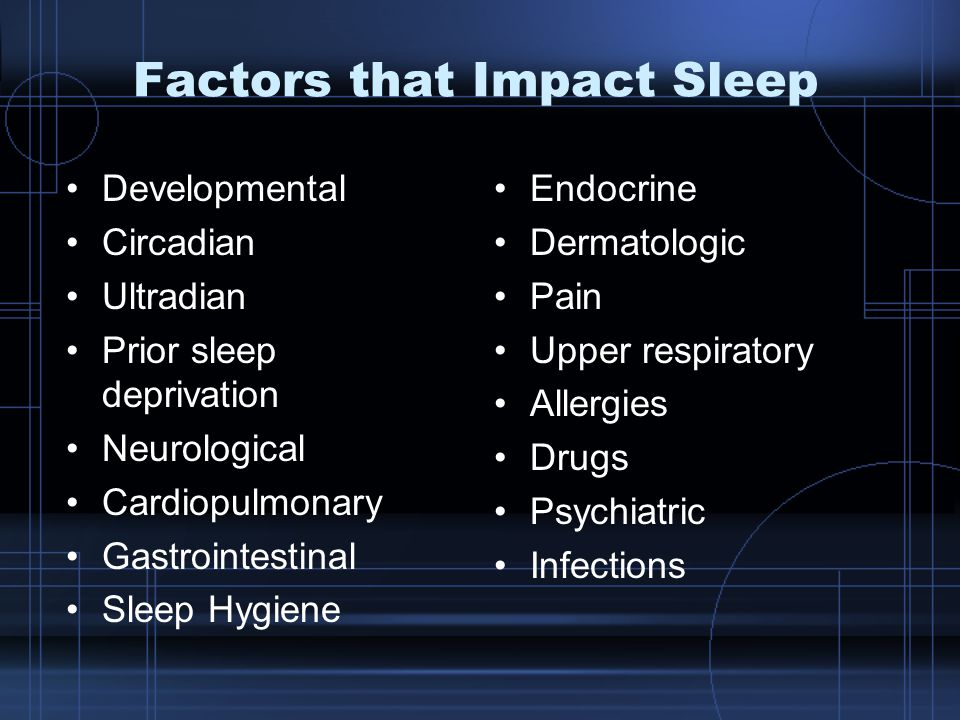 Factors that Impact Sleep Developmental Circadian Ultradian Prior sleep deprivation Neurological Cardiopulmonary Gastrointestinal Sleep Hygiene Endocrine Dermatologic Pain Upper respiratory Allergies Drugs Psychiatric Infections