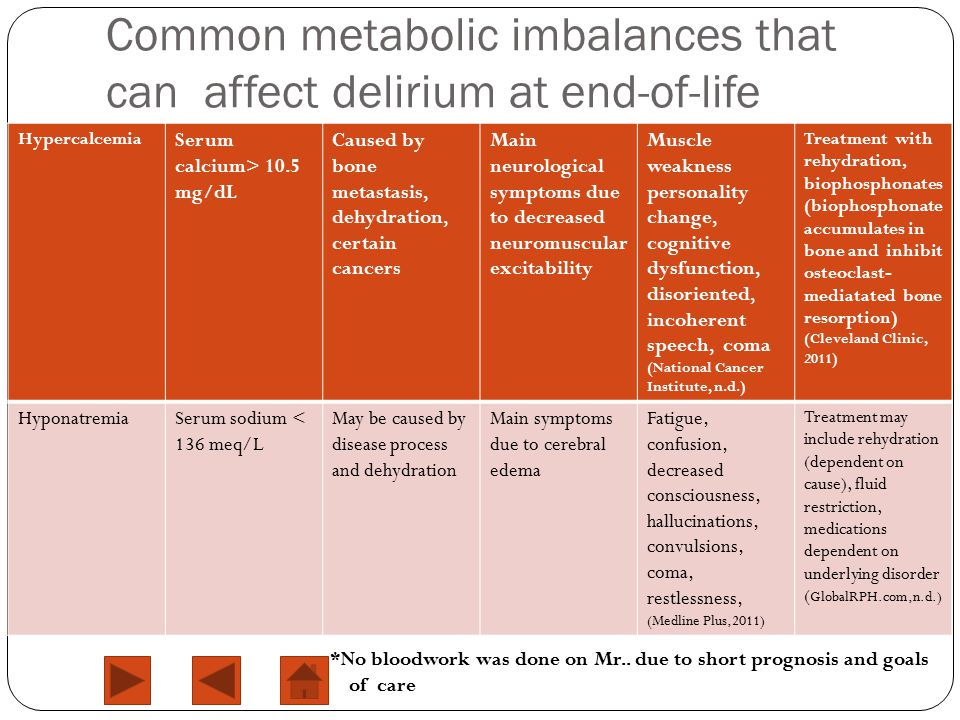 Common metabolic imbalances that can affect delirium at end-of-life Hypercalcemia Serum calcium> 10.5 mg/dL Caused by bone metastasis, dehydration, certain cancers Main neurological symptoms due to decreased neuromuscular excitability Muscle weakness personality change, cognitive dysfunction, disoriented, incoherent speech, coma (National Cancer Institute, n.d.) Treatment with rehydration, biophosphonates (biophosphonate accumulates in bone and inhibit osteoclast- mediatated bone resorption) (Cleveland Clinic, 2011) HyponatremiaSerum sodium < 136 meq/L May be caused by disease process and dehydration Main symptoms due to cerebral edema Fatigue, confusion, decreased consciousness, hallucinations, convulsions, coma, restlessness, (Medline Plus,2011) Treatment may include rehydration (dependent on cause), fluid restriction, medications dependent on underlying disorder ( GlobalRPH.com,n.d.) *No bloodwork was done on Mr..