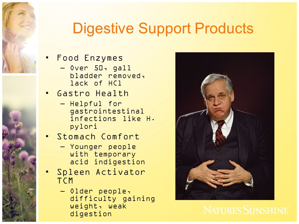 Digestive Support Products Food Enzymes –Over 50, gall bladder removed, lack of HCl Gastro Health –Helpful for gastrointestinal infections like H.
