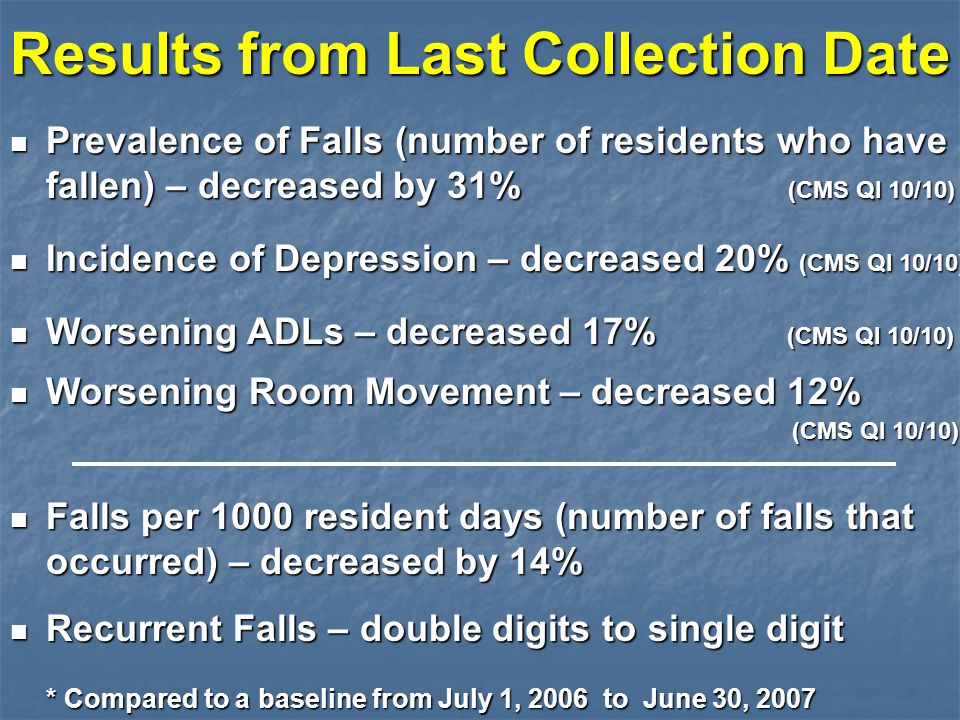 Results from Last Collection Date Prevalence of Falls (number of residents who have fallen) – decreased by 31% (CMS QI 10/10) Prevalence of Falls (num