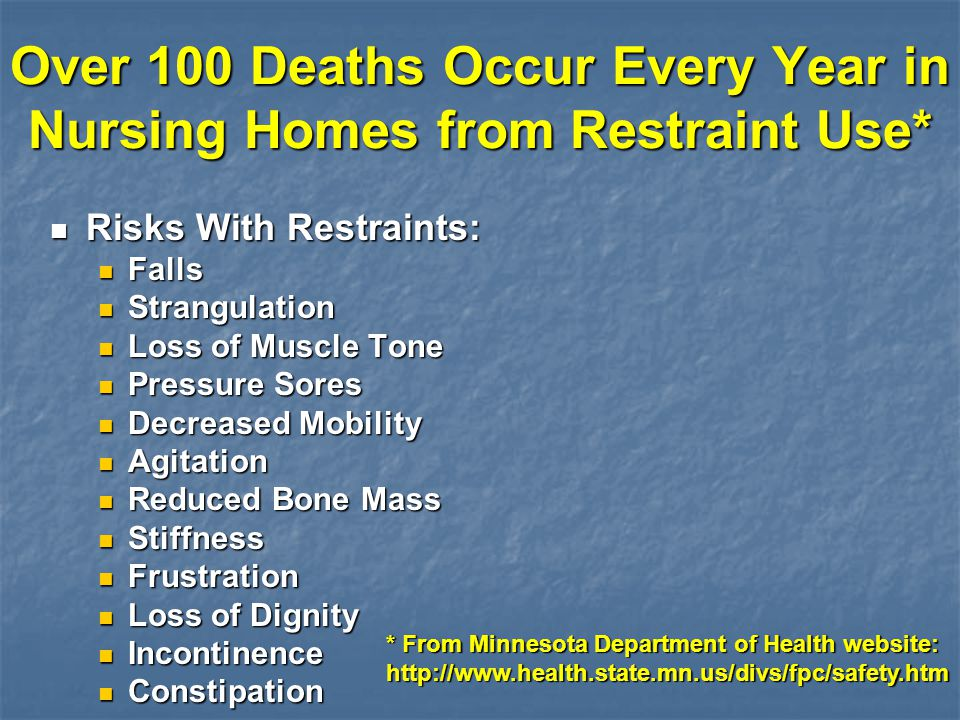 Over 100 Deaths Occur Every Year in Nursing Homes from Restraint Use* Risks With Restraints: Risks With Restraints: Falls Falls Strangulation Strangul