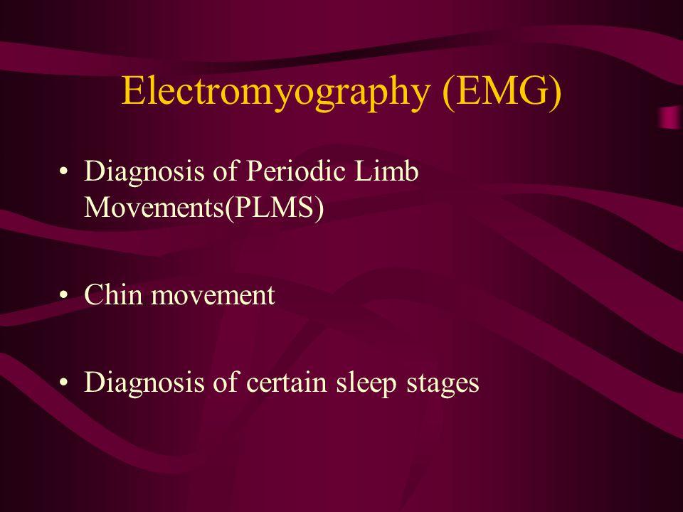 Monitoring Eye Movements Standard : 2 eye channels Detecting horizontal/vertical eye movements Determining various stages of sleep