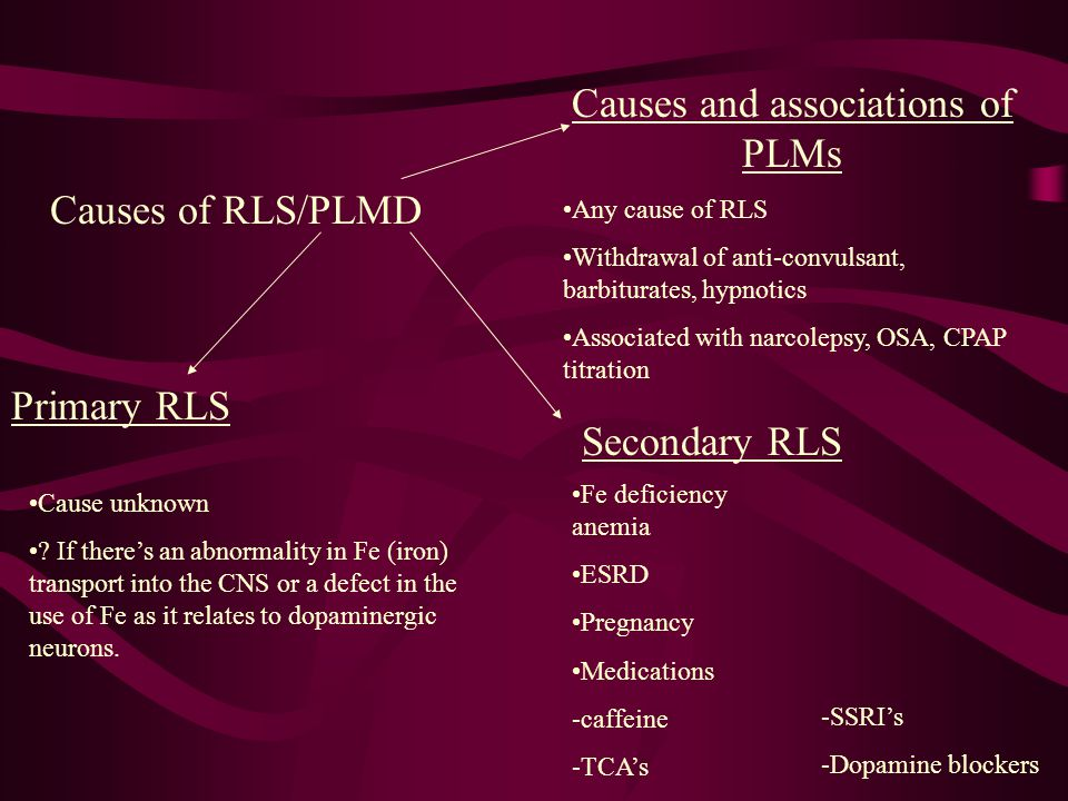 Differential Diagnosis of RLS Neuropathy Claudication Painful toes and moving leg syndrome (lumbrosacral radiculopathy) Neuroleptic akathesia