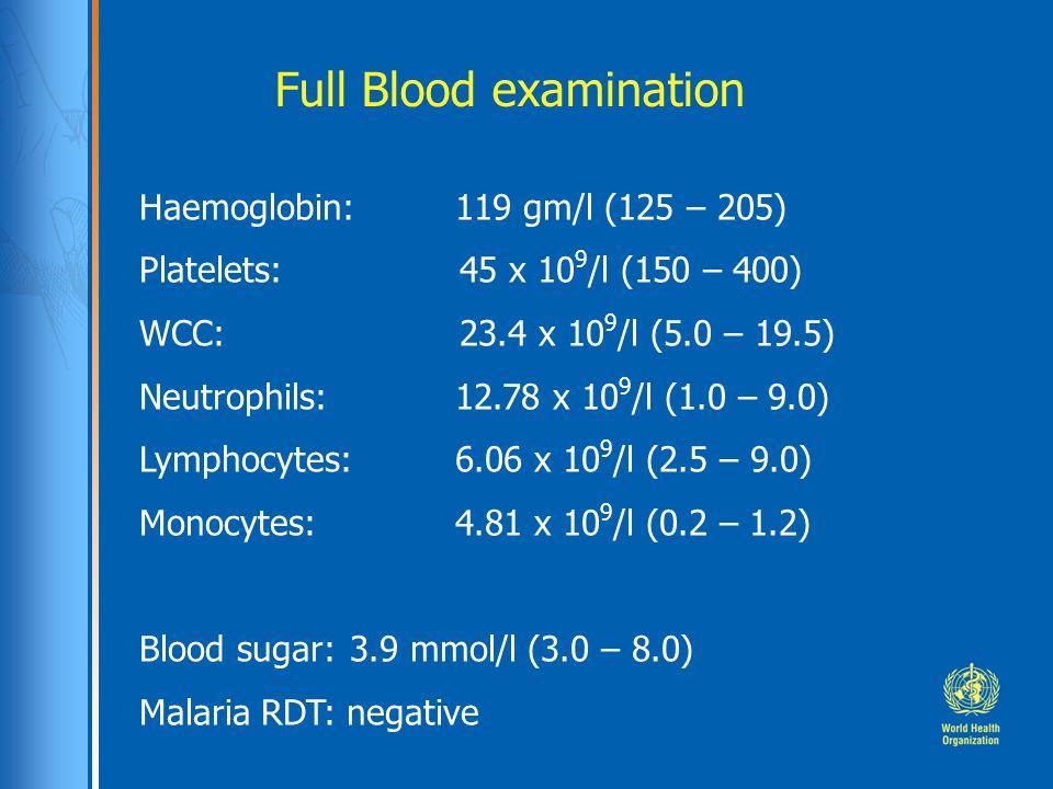 Haemoglobin:119 gm/l (125 – 205) Platelets: 45 x 10 9 /l (150 – 400) WCC: 23.4 x 10 9 /l (5.0 – 19.5) Neutrophils: 12.78 x 10 9 /l (1.0 – 9.0) Lymphocytes:6.06 x 10 9 /l (2.5 – 9.0) Monocytes:4.81 x 10 9 /l (0.2 – 1.2) Blood sugar:3.9 mmol/l (3.0 – 8.0) Malaria RDT: negative Full Blood examination