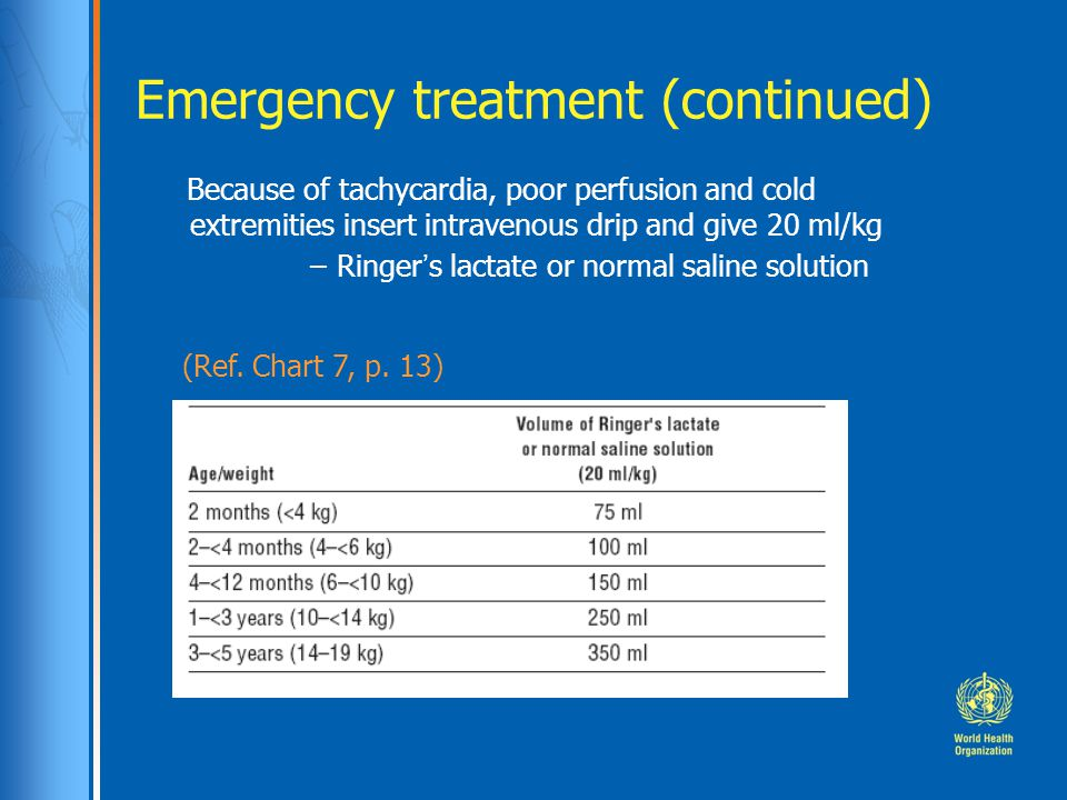 Emergency treatment (continued) Because of tachycardia, poor perfusion and cold extremities insert intravenous drip and give 20 ml/kg –Ringer's lactat