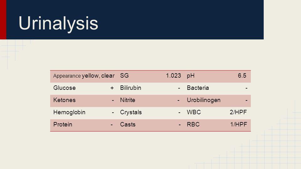 Urinalysis Appearance yellow, clearSG 1.023pH 6.5 Glucose +Bilirubin -Bacteria - Ketones -Nitrite -Urobilinogen - Hemoglobin -Crystals -WBC 2/HPF Prot