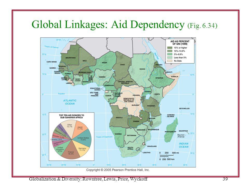 Globalization & Diversity: Rowntree, Lewis, Price, Wyckoff39 Global Linkages: Aid Dependency (Fig. 6.34)