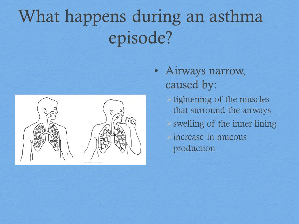 Warning Signs of Asthma Coughing (especially when it is not a cold) Wheezing (a squeaking sound when breathing) Fast breathing Poor skin color Shortness of breath Hunched over posture Restless during sleep Fatigue Space between the ribs may sink in when breathing Anxiety Vomiting