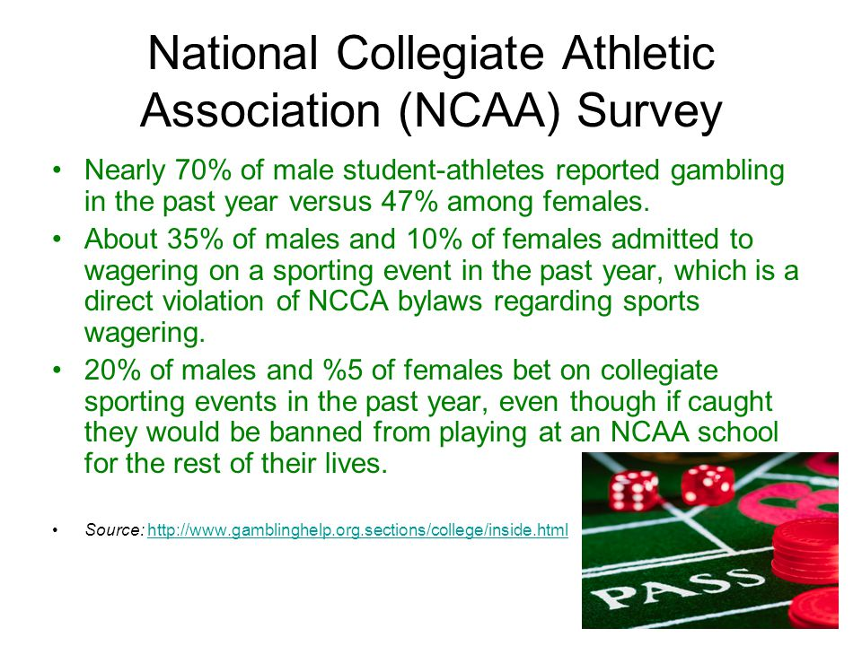 National Collegiate Athletic Association (NCAA) Survey Nearly 70% of male student-athletes reported gambling in the past year versus 47% among females.