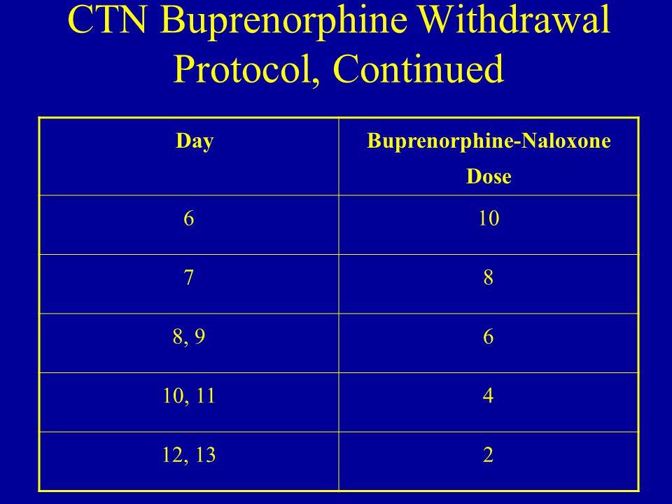 CTN Buprenorphine Withdrawal Protocol, Continued Day Buprenorphine-Naloxone Dose 610 78 8, 96 10, 114 12, 132