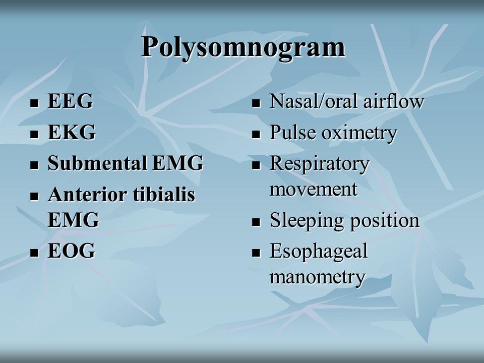 Polysomnogram EEG EEG EKG EKG Submental EMG Submental EMG Anterior tibialis EMG Anterior tibialis EMG EOG EOG Nasal/oral airflow Nasal/oral airflow Pu