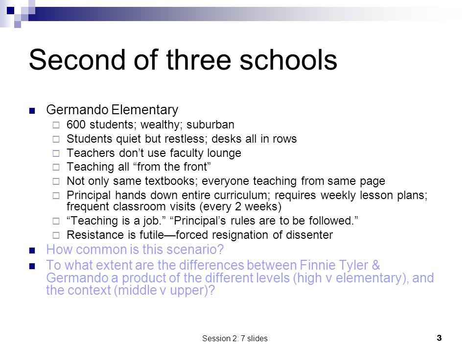 Session 2: 7 slides4 Effective Instructional Supervision.