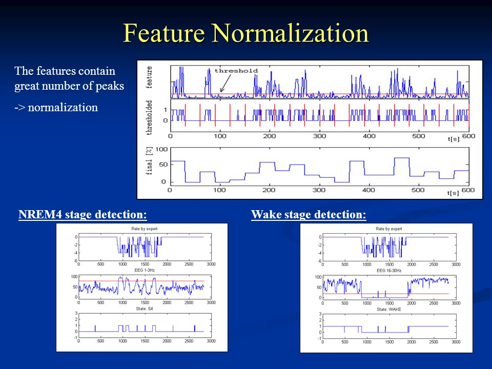 Feature Normalization The features contain great number of peaks -> normalization NREM4 stage detection:Wake stage detection: