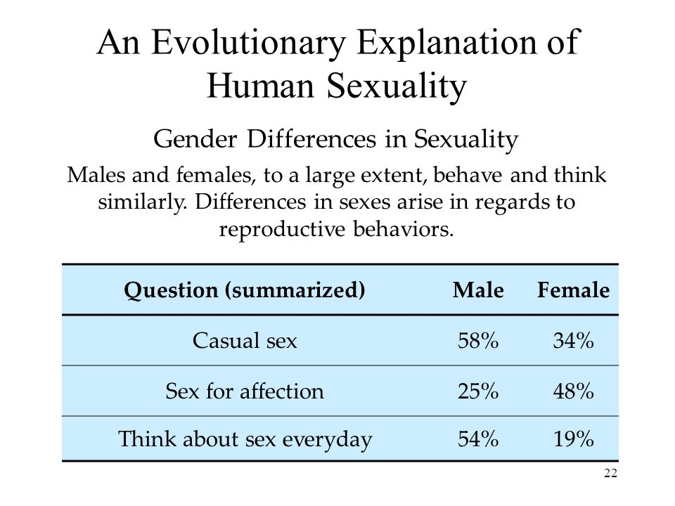 22 An Evolutionary Explanation of Human Sexuality Males and females, to a large extent, behave and think similarly.