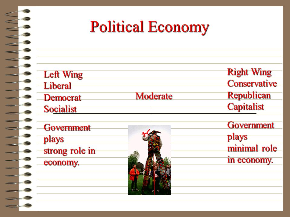 """""""Political economy refers to the interaction of political and economic forms within a nation"""" (Brinkerhoff, p. 314). Communism = Socialism + Dictators"""