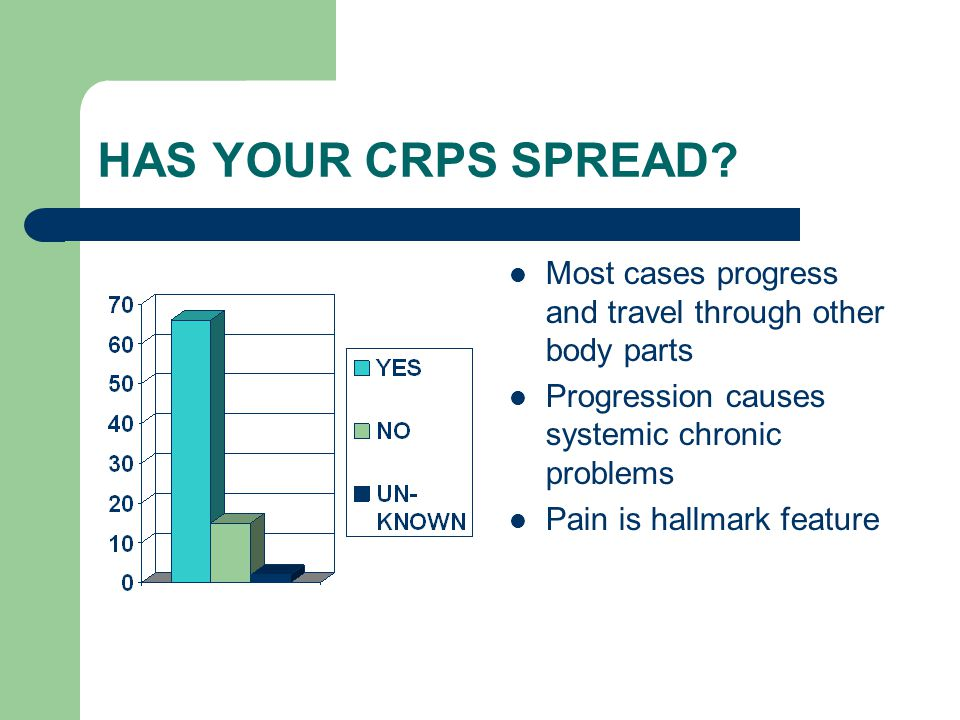 HAS YOUR CRPS SPREAD? Most cases progress and travel through other body parts Progression causes systemic chronic problems Pain is hallmark feature