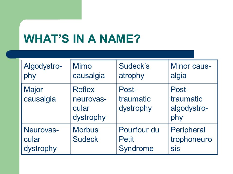 WHAT'S IN A NAME? Algodystro- phy Mimo causalgia Sudeck's atrophy Minor caus- algia Major causalgia Reflex neurovas- cular dystrophy Post- traumatic d