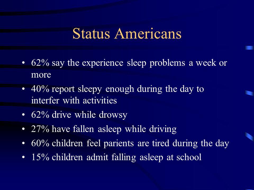 Normal Sleep Normal Sleep patterns (cycles) Non REM REM Circadian rhythm Drugs influence on sleep Genetics of sleep
