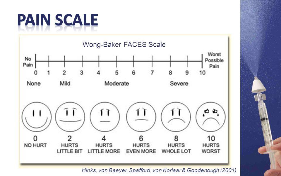 Hinks, von Baeyer, Spafford, von Korlaar & Goodenough (2001) Wong-Baker FACES Scale