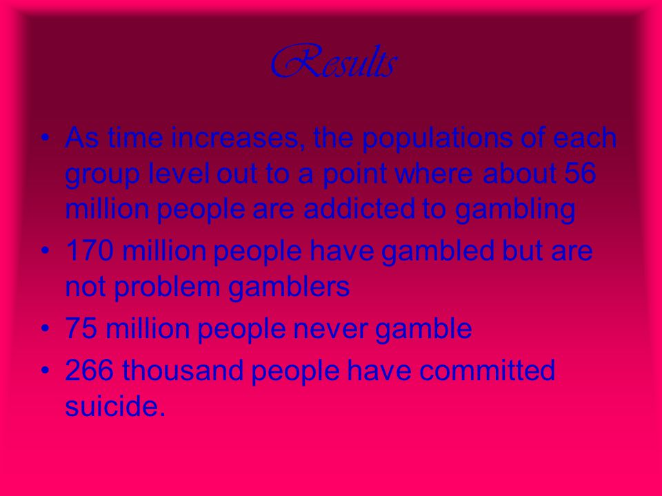 Results As time increases, the populations of each group level out to a point where about 56 million people are addicted to gambling 170 million people have gambled but are not problem gamblers 75 million people never gamble 266 thousand people have committed suicide.