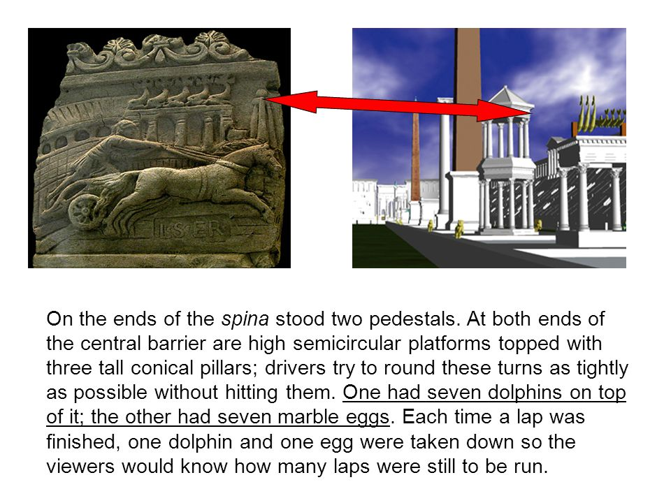 On the ends of the spina stood two pedestals.