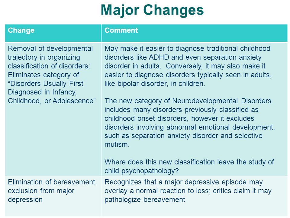 """Major Changes ChangeComment Removal of developmental trajectory in organizing classification of disorders: Eliminates category of """"Disorders Usually F"""