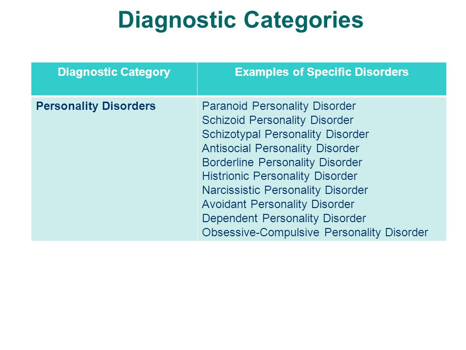 Diagnostic Categories Diagnostic CategoryExamples of Specific Disorders Personality DisordersParanoid Personality Disorder Schizoid Personality Disord