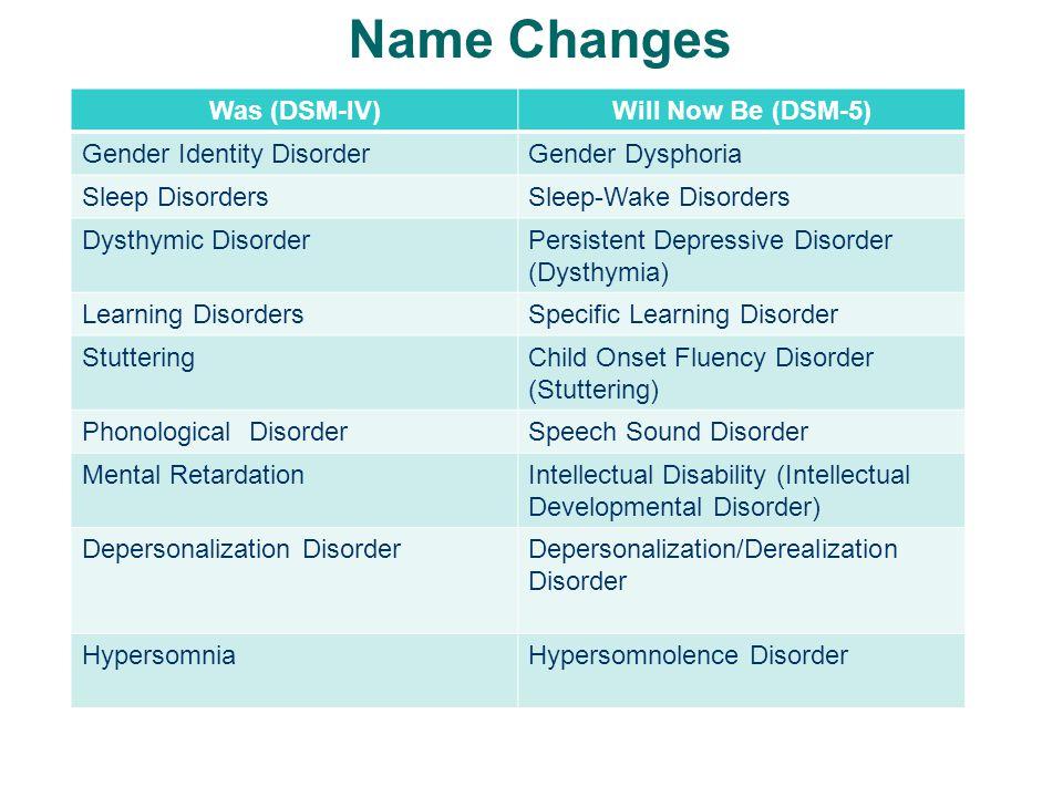 Name Changes Was (DSM-IV)Will Now Be (DSM-5) Gender Identity DisorderGender Dysphoria Sleep DisordersSleep-Wake Disorders Dysthymic DisorderPersistent
