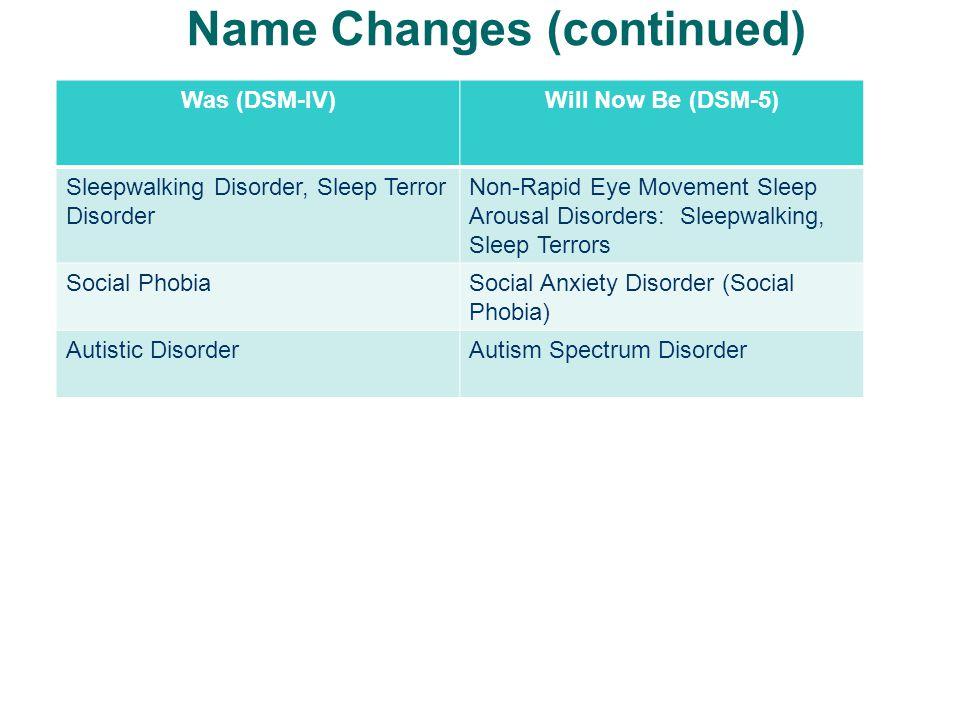 Name Changes (continued) Was (DSM-IV)Will Now Be (DSM-5) Sleepwalking Disorder, Sleep Terror Disorder Non-Rapid Eye Movement Sleep Arousal Disorders: