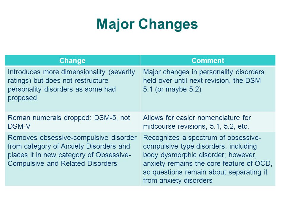 Major Changes ChangeComment Removes ASD and PTSD from Anxiety Disorders and places them in new category of Trauma and Stressor-Related Disorders Groups all stress-related psychological disorders under the same umbrella; Adjustment Disorders may now be coded in context of traumatic stressors Creates new diagnostic category of Substance-Related and Addictive Disorders Now includes Gambling Disorder (previously Pathological Gambling) but other forms of nonchemical addiction, such as compulsive Internet use and compulsive shopping, don't make it into the manual and remain under study Eliminates distinction between substance abuse and dependence disorders, collapsing them into single category of substance use disorders Recognizes that there is no clear line between substance abuse and dependence disorders; also brings certain compulsive patterns of behavior into a spectrum of addictive disorders