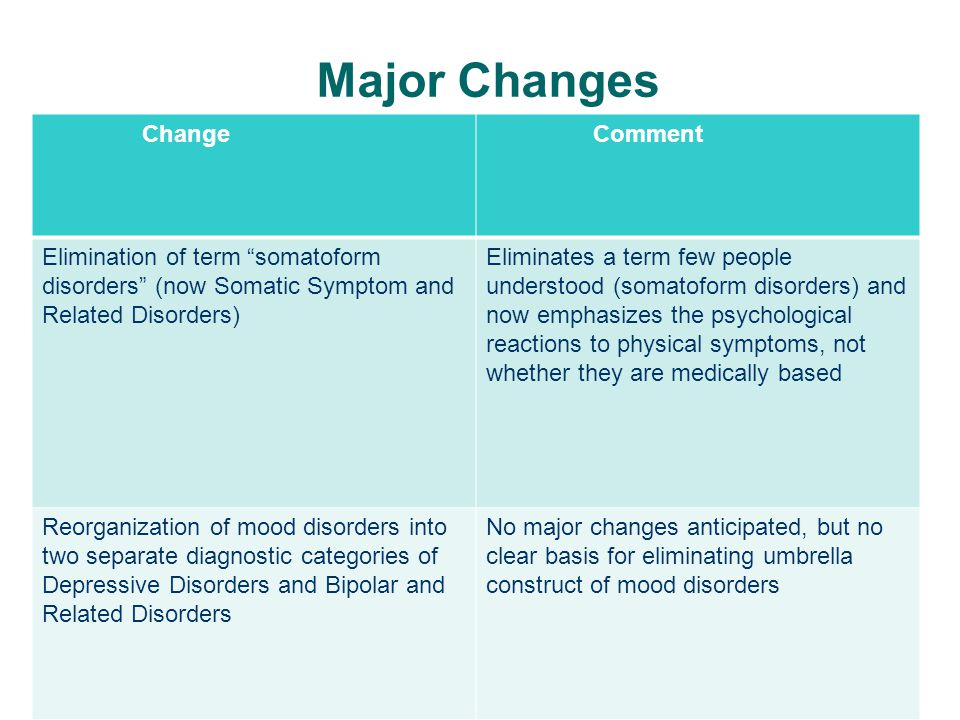 """Major Changes Change Comment Elimination of term """"somatoform disorders"""" (now Somatic Symptom and Related Disorders) Eliminates a term few people under"""