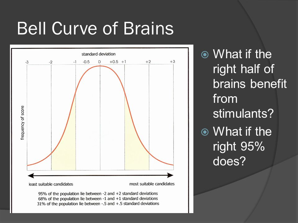 Bell Curve of Brains  What if the right half of brains benefit from stimulants.
