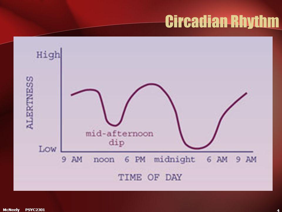 McNeely PSYC2301 4 Circadian Rhythm