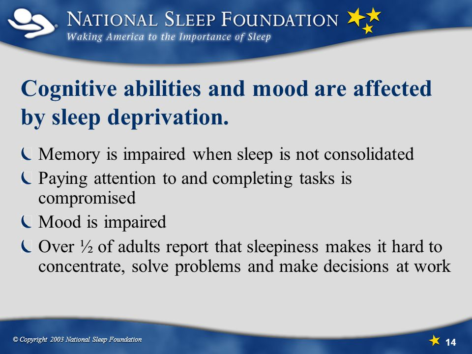 © Copyright 2003 National Sleep Foundation 14 Cognitive abilities and mood are affected by sleep deprivation.