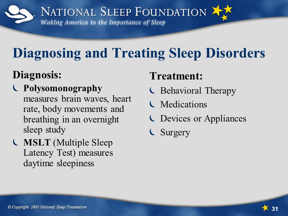 © Copyright 2003 National Sleep Foundation 31 Diagnosing and Treating Sleep Disorders Diagnosis: Polysomonography measures brain waves, heart rate, body movements and breathing in an overnight sleep study MSLT (Multiple Sleep Latency Test) measures daytime sleepiness Treatment: Behavioral Therapy Medications Devices or Appliances Surgery