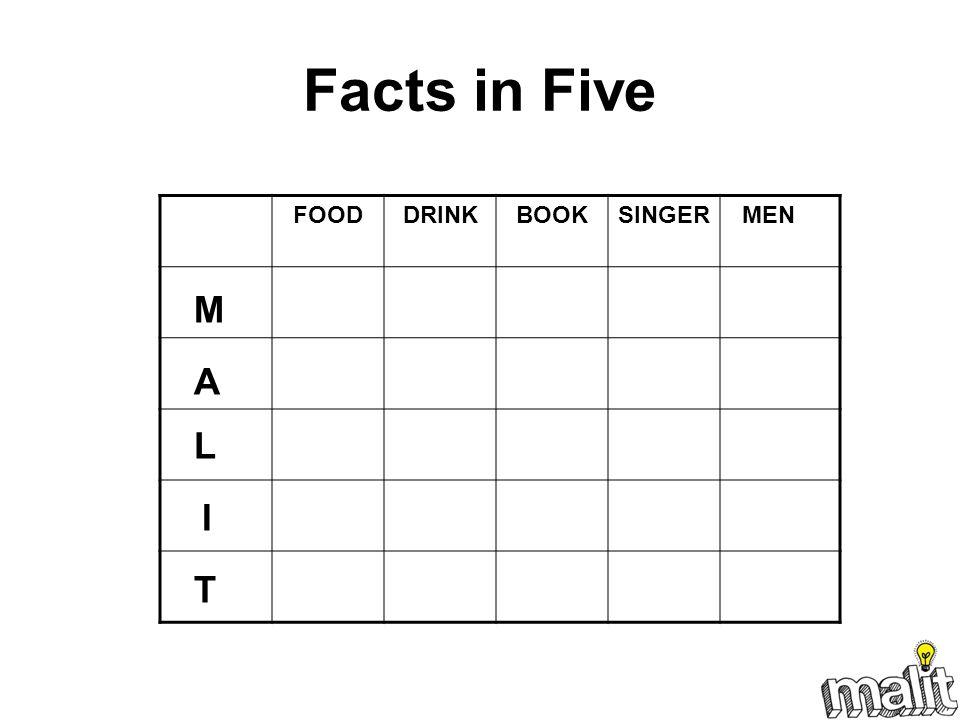 Facts in Five FOODDRINKBOOKSINGER MEN M A L T I