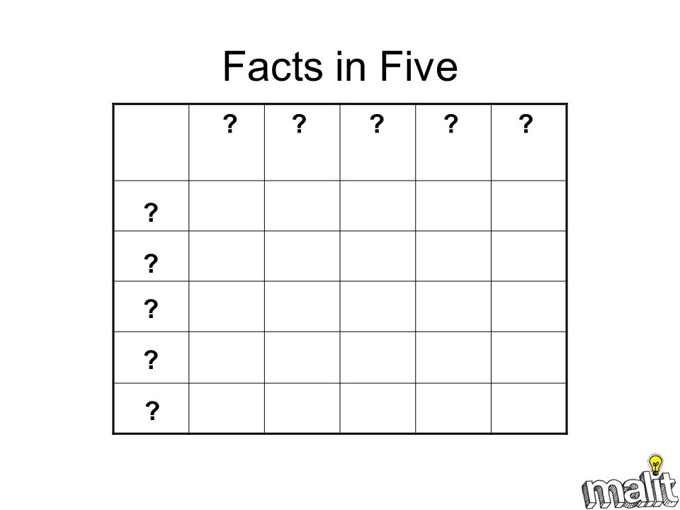 Facts in Five