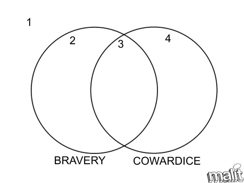 BRAVERY COWARDICE 1 2 3 4
