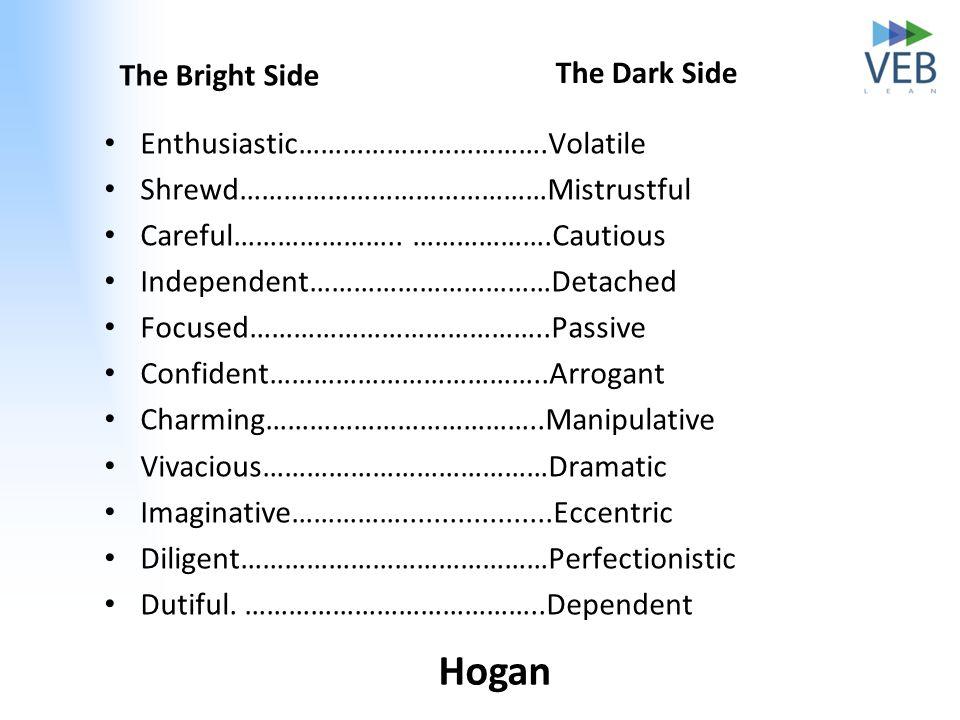 The Dark Side Enthusiastic…………………………….Volatile Shrewd……………………………………Mistrustful Careful…………………..
