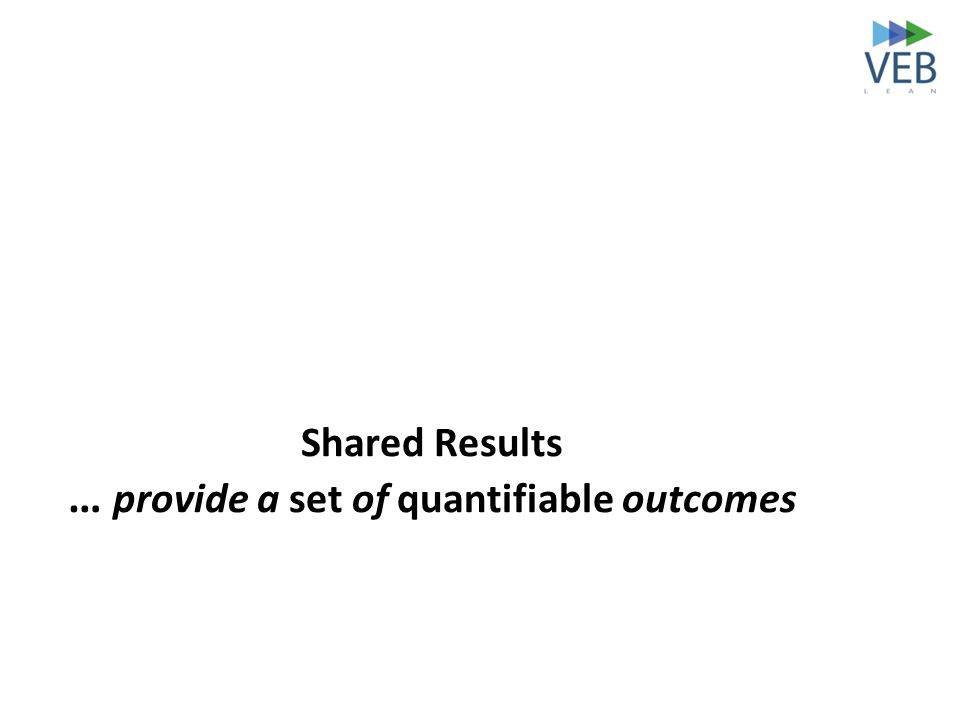 Shared Results … provide a set of quantifiable outcomes