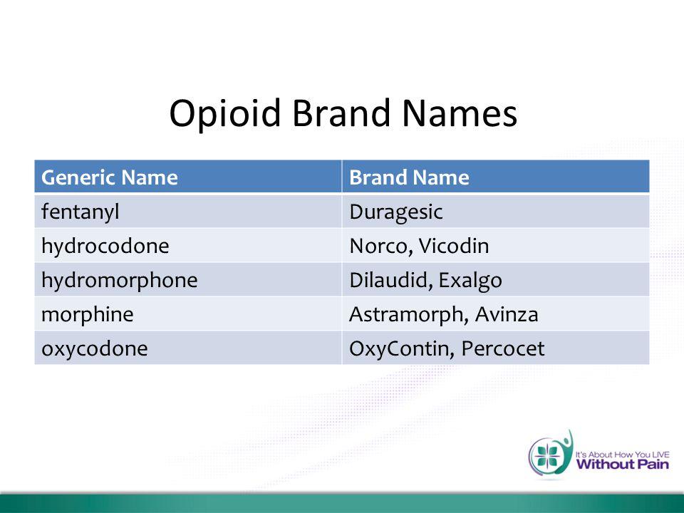 Opioid Brand Names Generic NameBrand Name fentanylDuragesic hydrocodoneNorco, Vicodin hydromorphoneDilaudid, Exalgo morphineAstramorph, Avinza oxycodoneOxyContin, Percocet