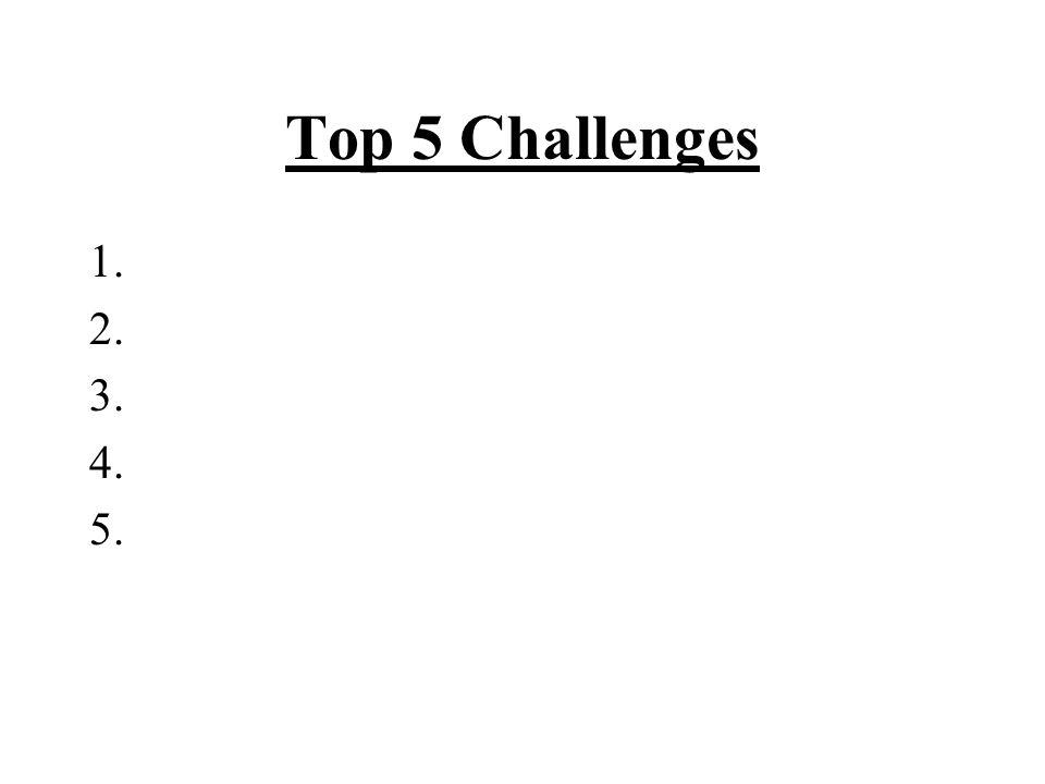 Top 5 Challenges 1. 2. 3. 4. 5.