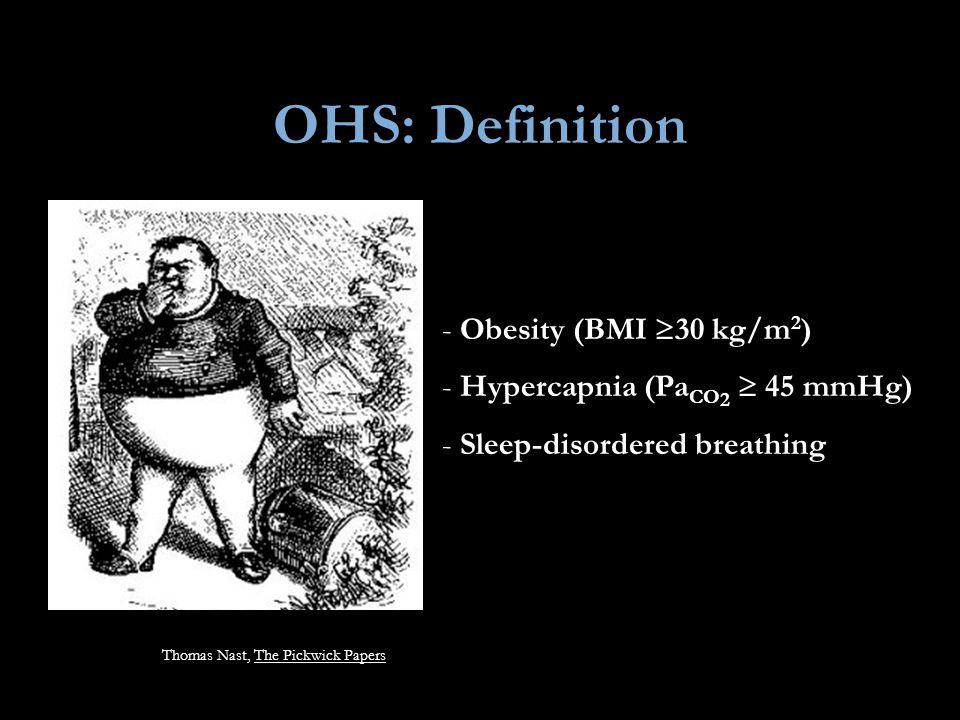 Symptoms of Sleep Apnea Syndrome