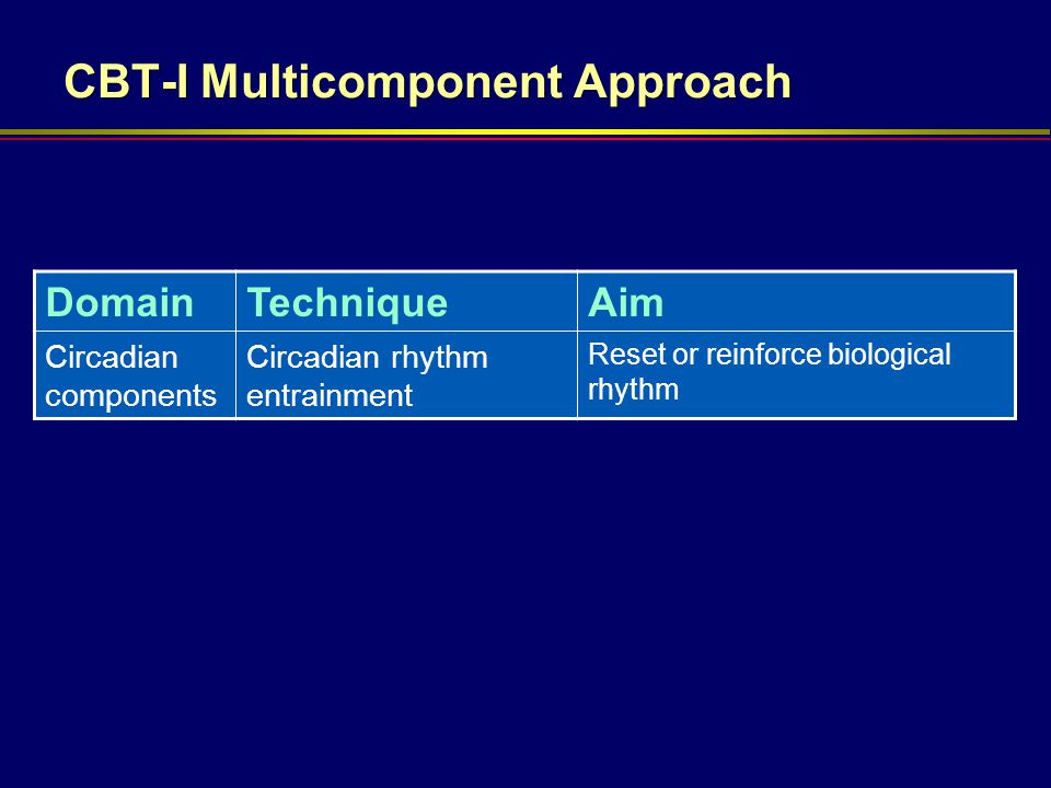 CBT-I Multicomponent Approach DomainTechniqueAim Circadian components Circadian rhythm entrainment Reset or reinforce biological rhythm