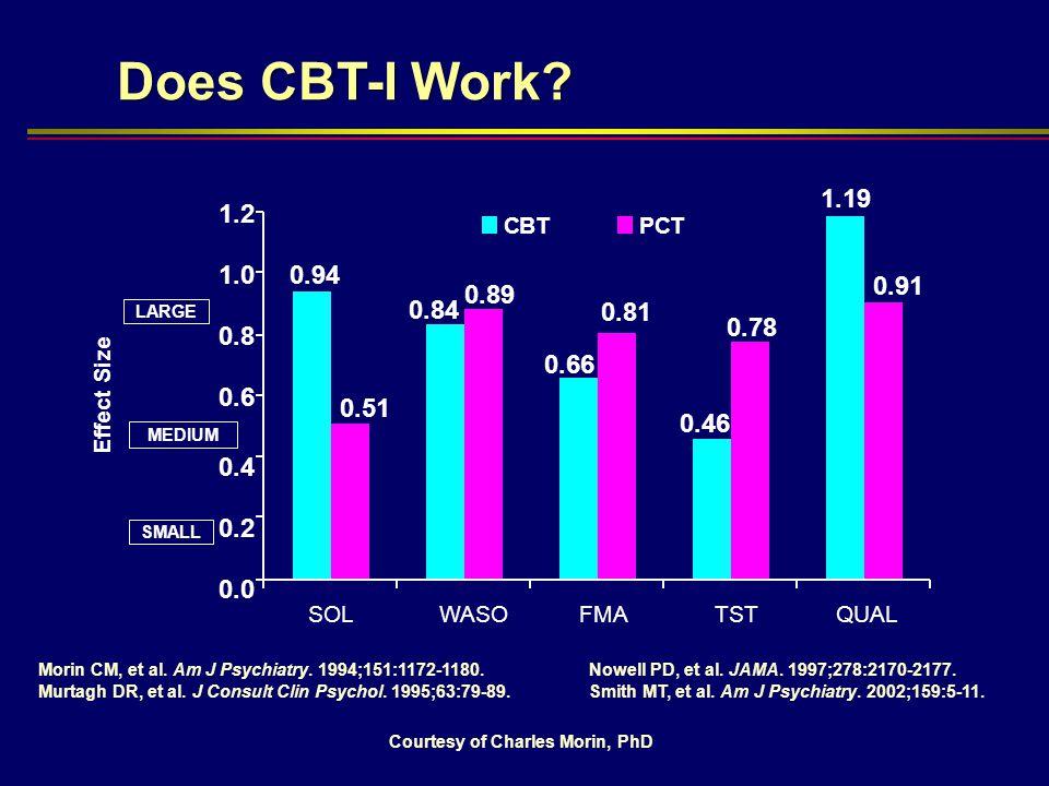 Does CBT-I Work.Effect Size CBTPCT Morin CM, et al.