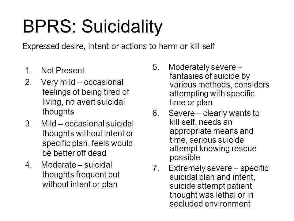 BPRS: Suicidality 1.Not Present 2.