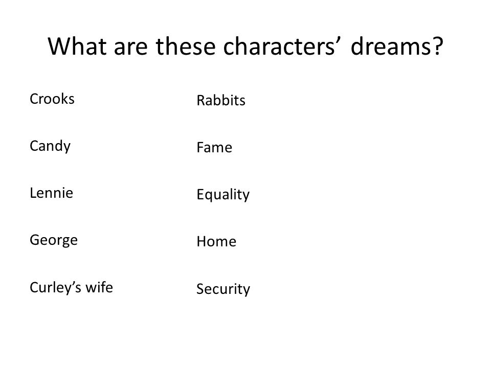 What are these characters' dreams? Crooks Candy Lennie George Curley's wife Rabbits Fame Equality Home Security