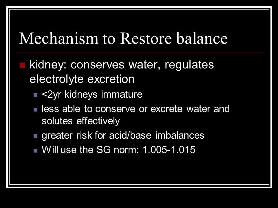 Fluid Volume Imbalances Dehydration: loss of ECF fluid and sodium.