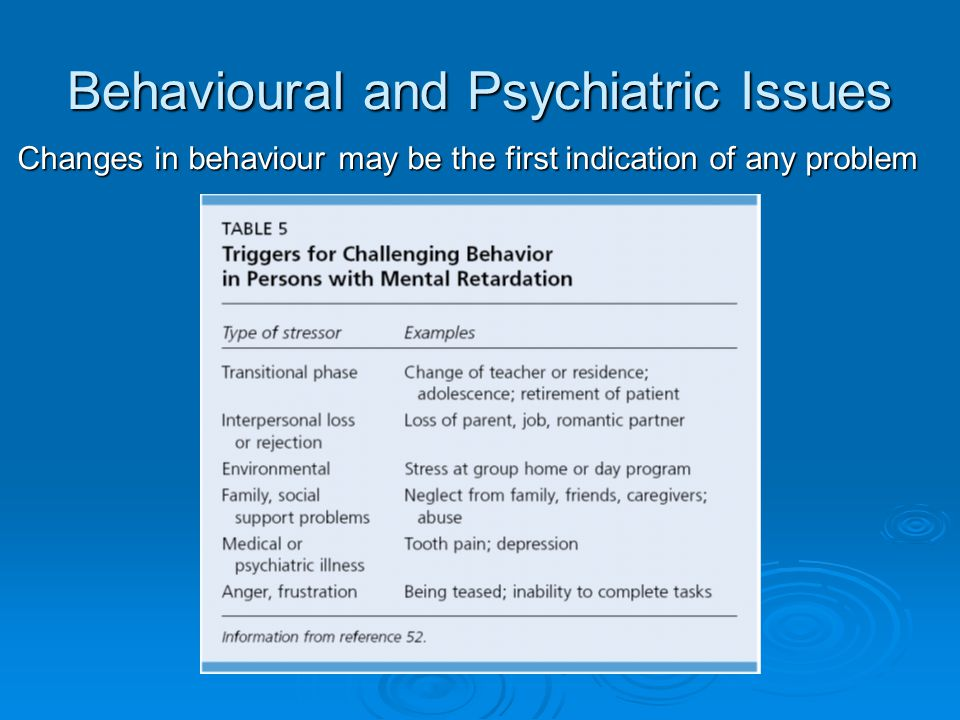 Behavioural and Psychiatric Issues Changes in behaviour may be the first indication of any problem