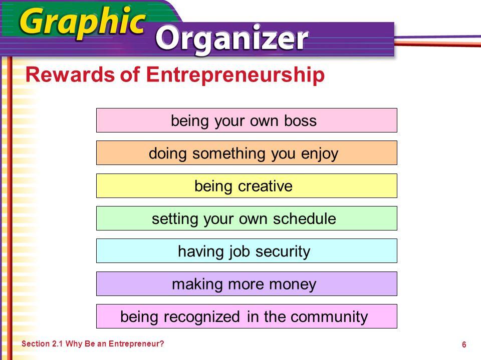 Rewards of Entrepreneurship Section 2.1 Why Be an Entrepreneur.